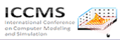 The 12th Int. Conf. on Computer Modeling and Simulation--EI Compendex, Scopus