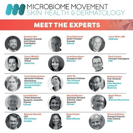 Microbiome Movement - Skin Health And Dermatology